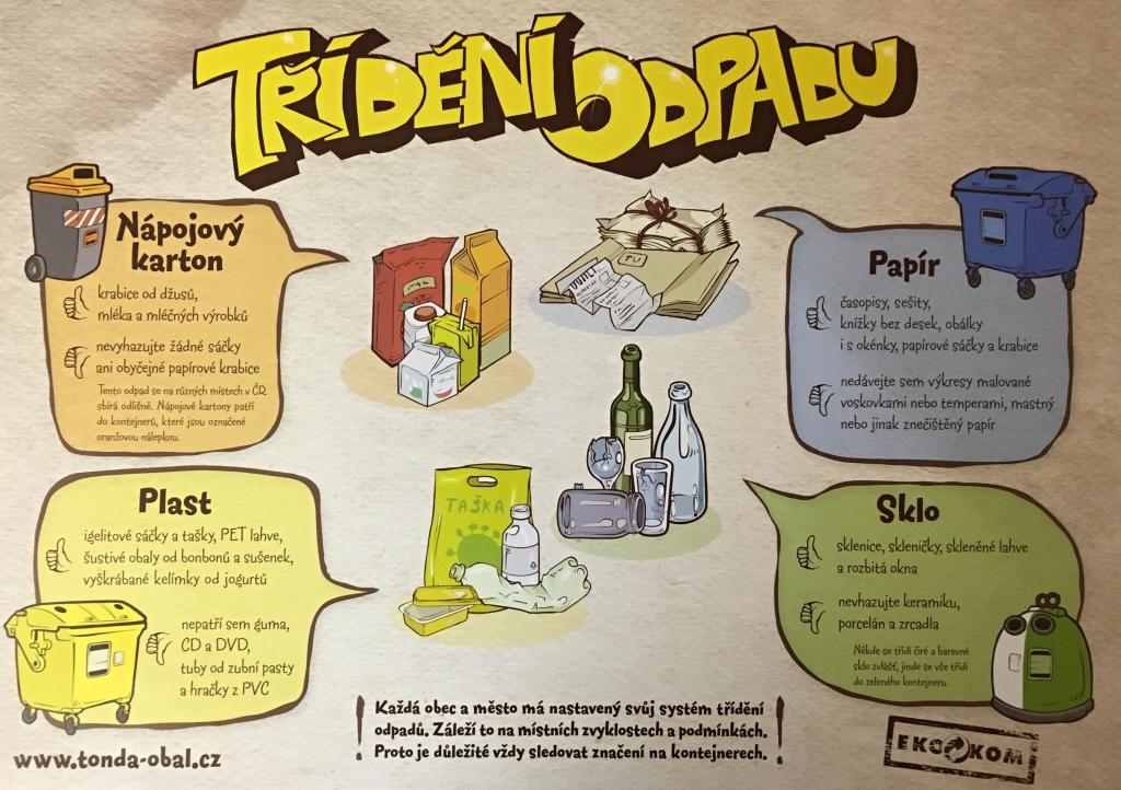 Jak Deti Naucit Tridit Odpad Zacneme U Tech Nejmensich