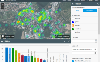 Zlepši své město – analýza a nová subdoména